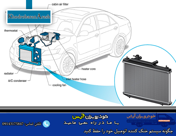 چگونه سیستم خنک کننده اتومبیل خود را حفظ کنید (بررسی نشت های احتمالی)
