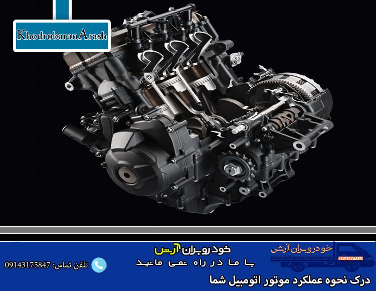 درک نحوه عملکرد موتور اتومبیل شما (موتور احتراق داخلی)
