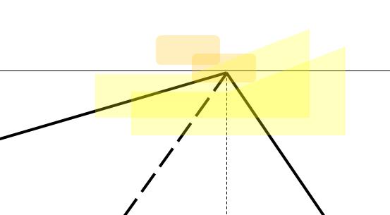 اثر تنظیم نامناسب مجموعه چراغ جلو چپ و راست